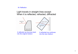 Light travels in straight lines except: When it is reflected, refracted
