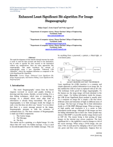 Enhanced Least Significant Bit algorithm For Image Steganography