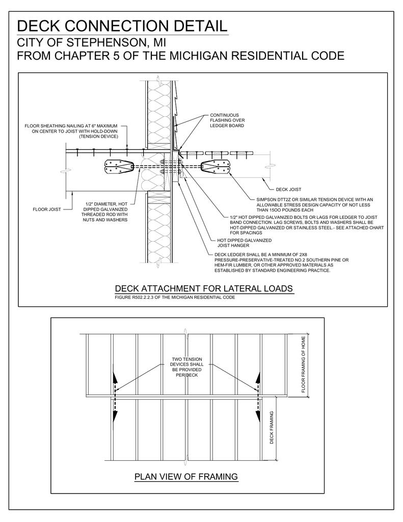 Deck Ledger Model (1) - City of Stephenson, MI