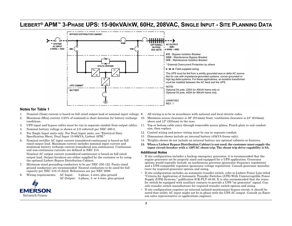 Liebert APM UPS Site Planning Data on hp wiring diagram, sh wiring diagram, ge wiring diagram, cm wiring diagram, st wiring diagram, tj wiring diagram, ae wiring diagram, ag wiring diagram, pa wiring diagram, ml wiring diagram, sd wiring diagram, tv wiring diagram, td wiring diagram, cr wiring diagram, sg wiring diagram, dj wiring diagram, mg wiring diagram, ac wiring diagram, jp wiring diagram, gm wiring diagram,