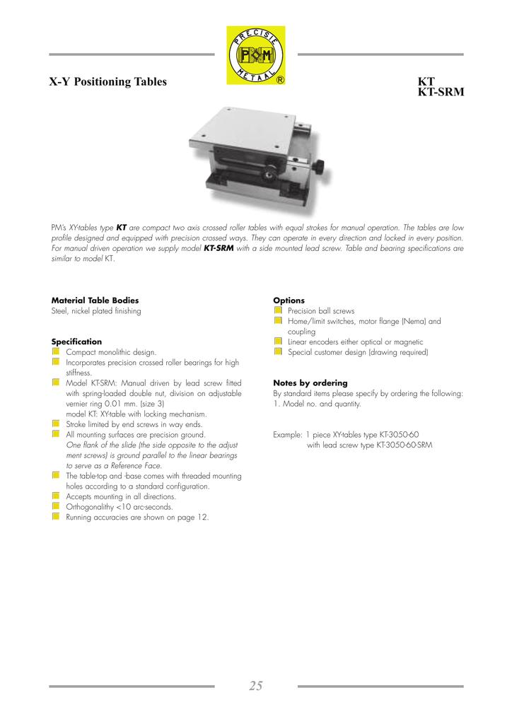 KT-SRM - Micromech
