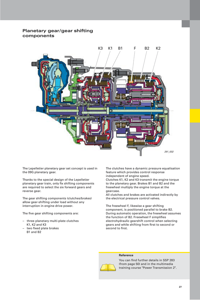SSP291 6-speed Automatic Gearbox 09G