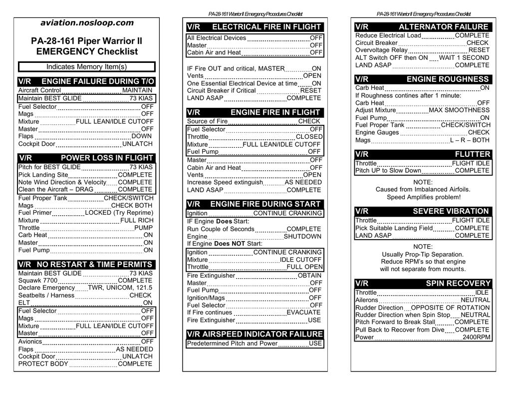 PA-28-161 Piper Warrior II EMERGENCY Checklist