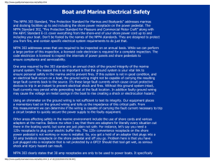 Boat and Marina Electrical Safety