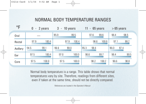 f normal body temperature ranges