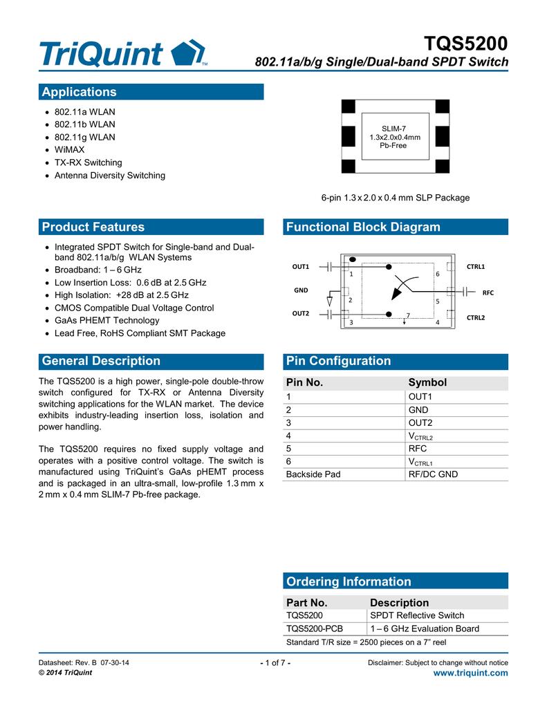 TQS5200 - TriQuint