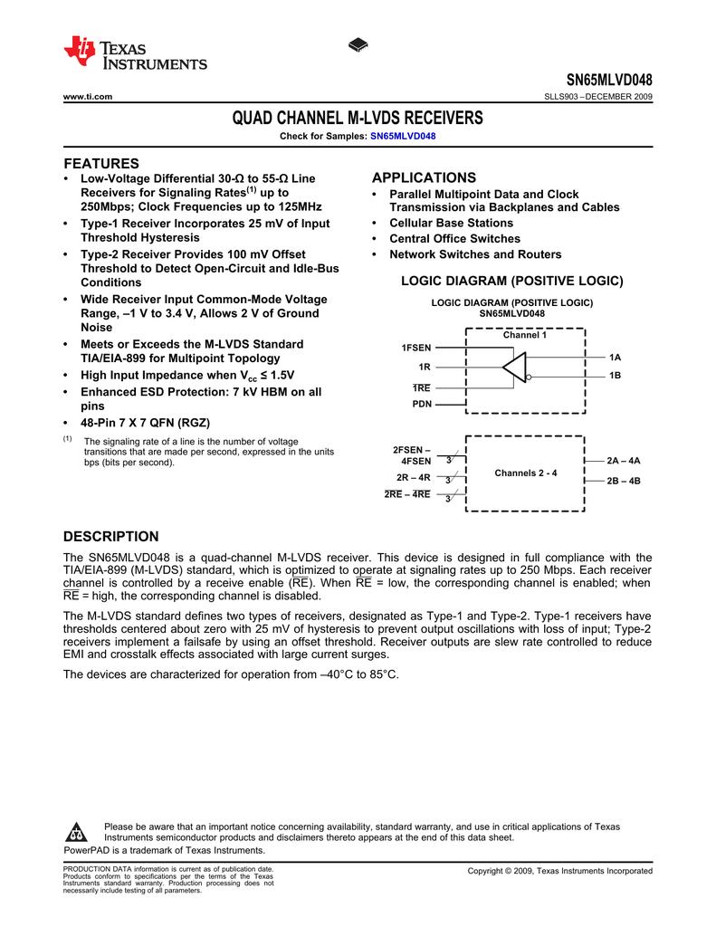 Quad Channel M-LVDS Receivers