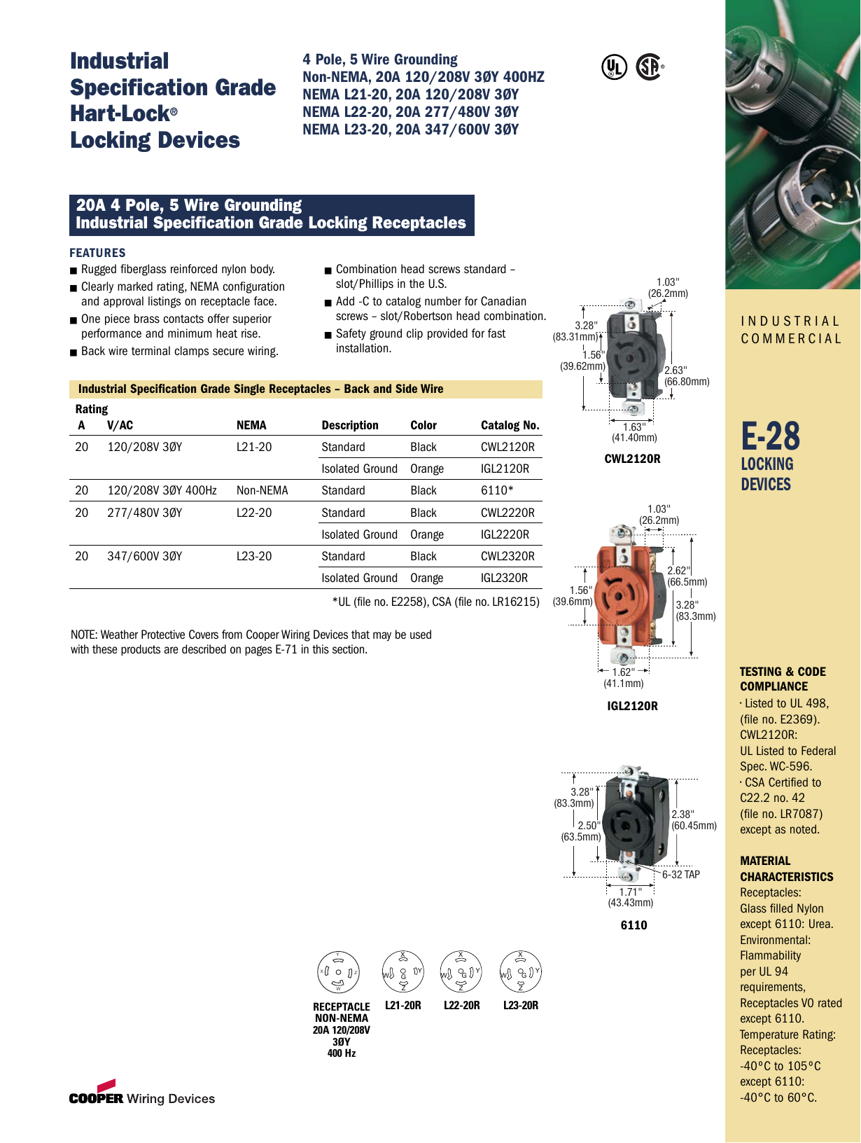 Industrial Specification Grade Hart 208v Receptacle Wiring Diagram