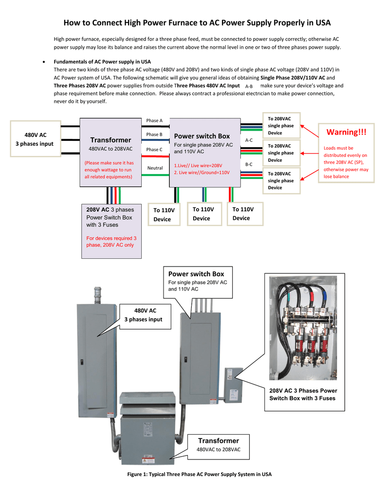 How To Connect High Power Furnace Ac Supply Properly 480 3 Phase 208 Wiring Diagram