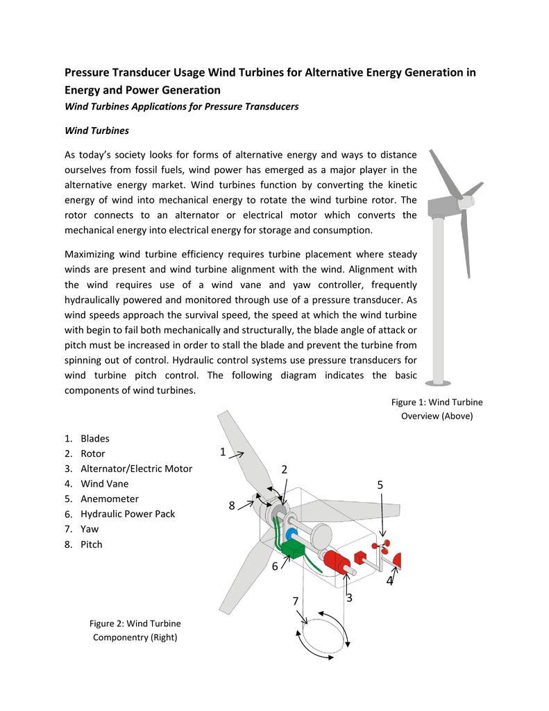Pressure Transducer Usage Wind Turbines For Alternative Energy Mill Diagram