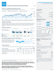 Mutual Fund Report Card
