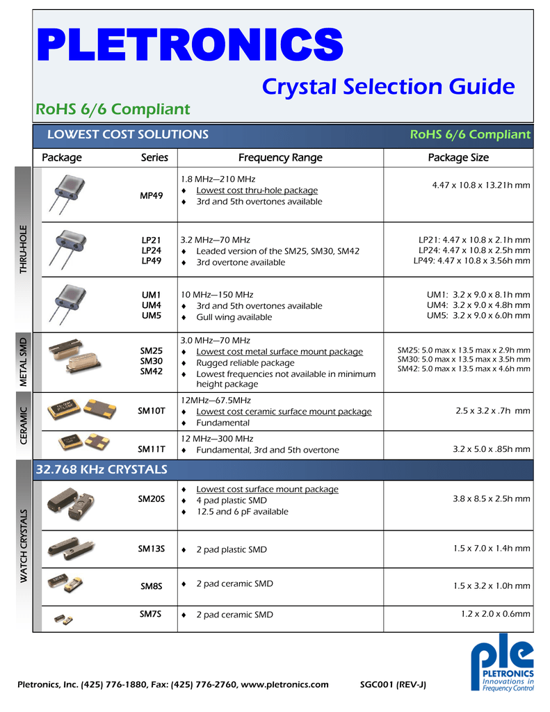 Crystals //-20ppm 4.9152 MHZ Fundamental ABLS-4.9152MHZ-B2-T Pack of 50