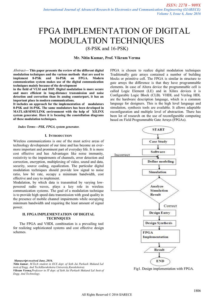 Fpga Implementation Of Digital Modulation Techniques