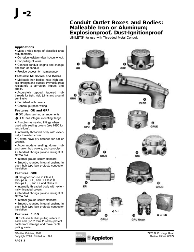 conduit outlet box