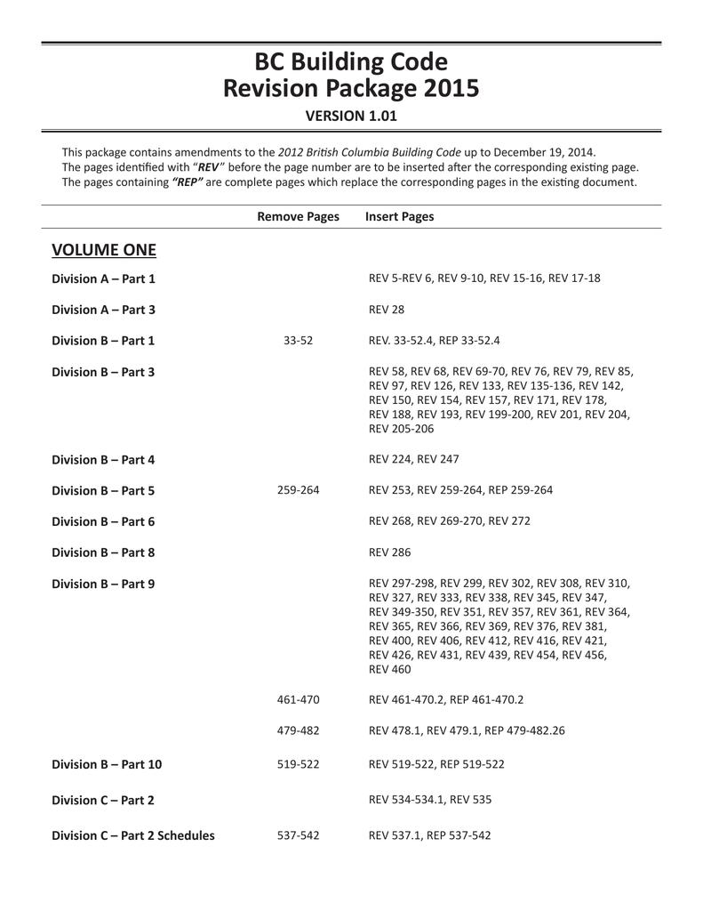 correction bts nrc 2015