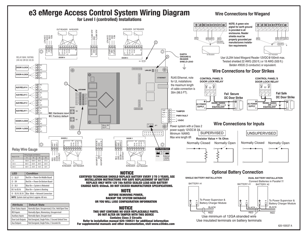 E3 Emerge Access Control System Wiring Diagram