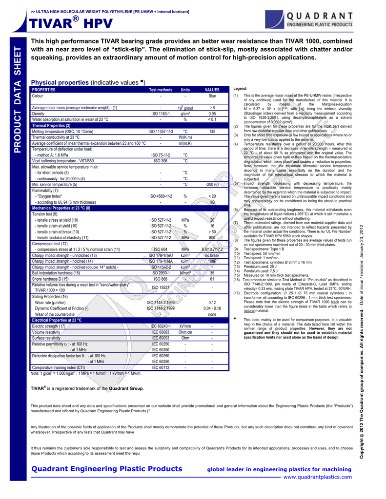 TIVAR HPV (Product Data Sheet)