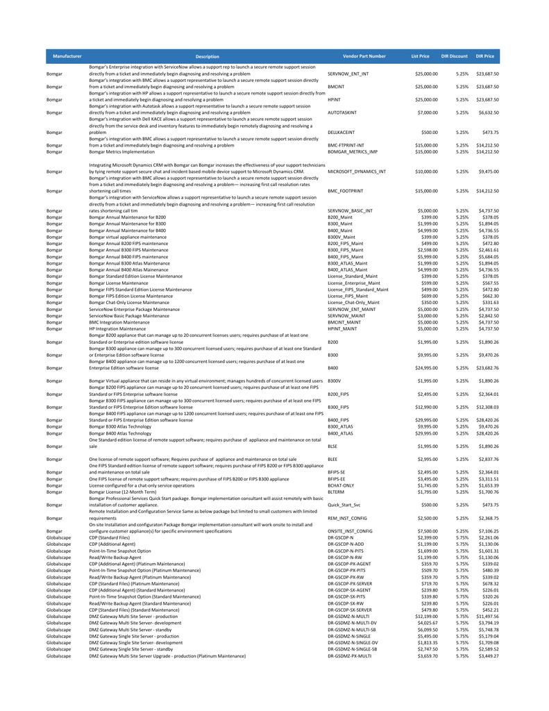 Manufacturer Description Vendor Part Number List Price DIR