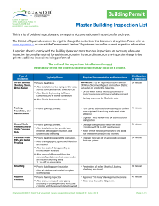 BP Master Building Inspection List FINAL V4