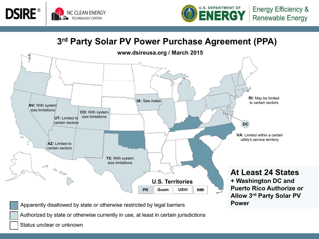 3rd Party Solar Pv Power Purchase Agreement Ppa