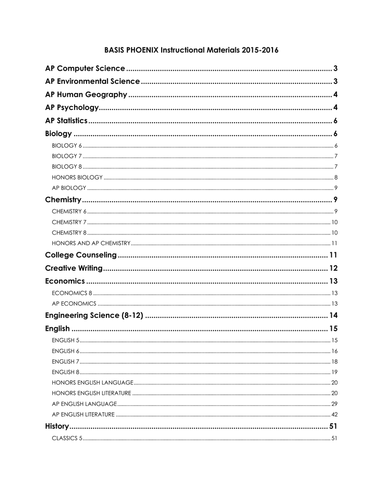 BASIS PHOENIX Instructional Materials 2015