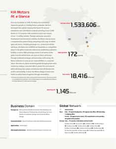 KIA Motors At a Glance