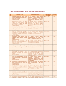 List of projects sanctioned during 2008