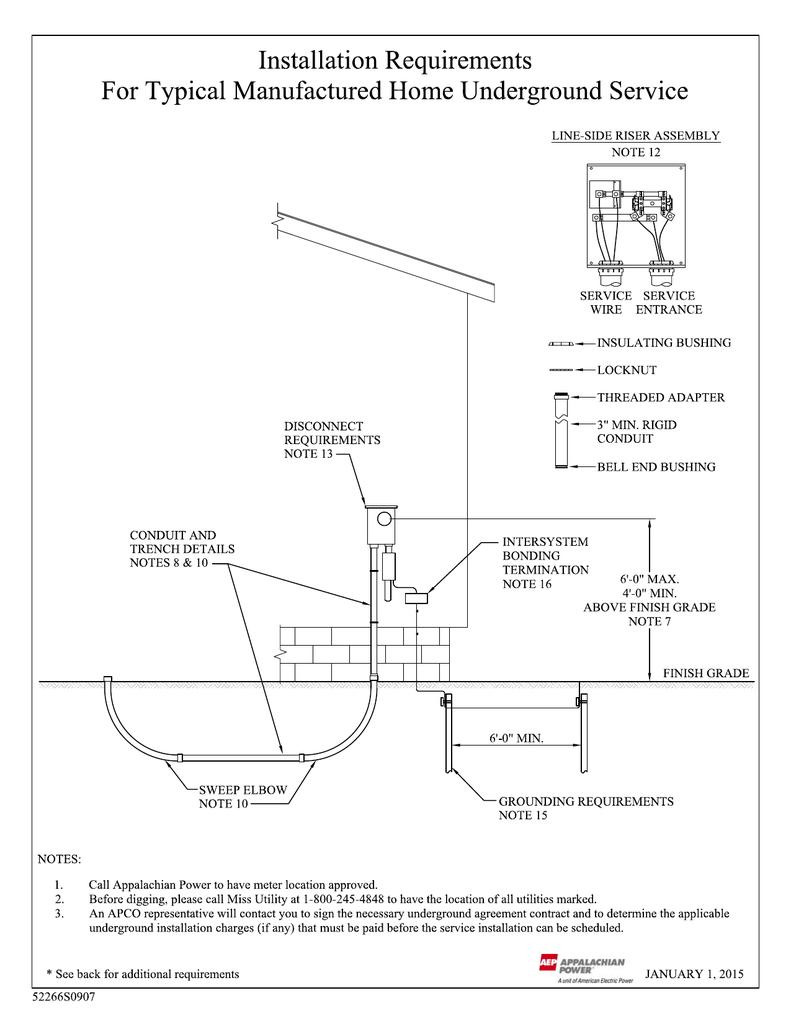 320 Amp Wiring Diagram