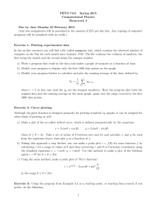 PHYS 7411 Spring 2015 Computational Physics Homework 2 Due