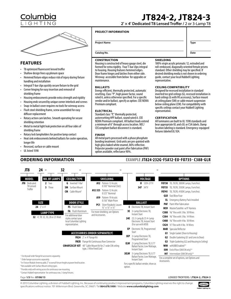 Cut Sheet Gexpro