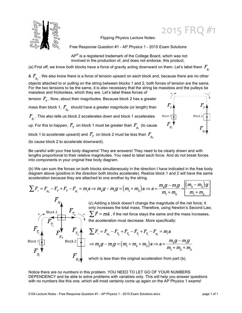 Solutions to the 2015 AP Physics 1 Free Response Questions
