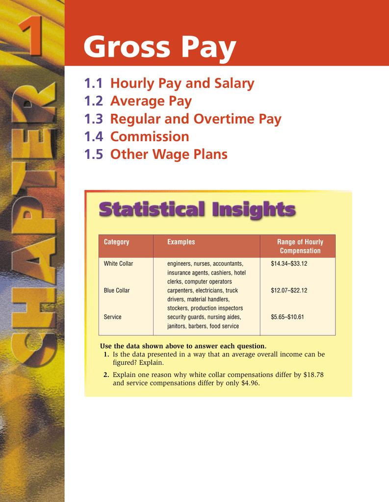 Gross Pay - Higher Education