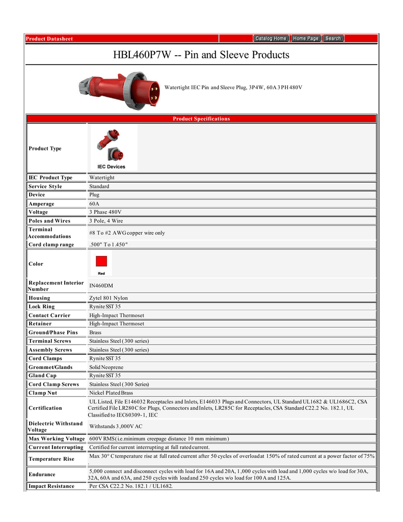 HUBBEL HBL4100B9W PIN /& SLEEVE WATERTIGHT INLET IEC 309 NEW FACTORY BOX