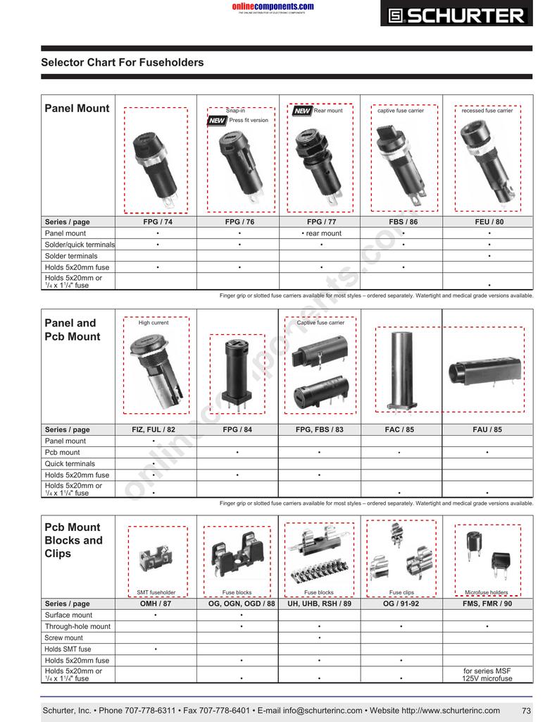Schurter 0031.1081 FEF Shock Safe Fuseholder 5x20mm IP40