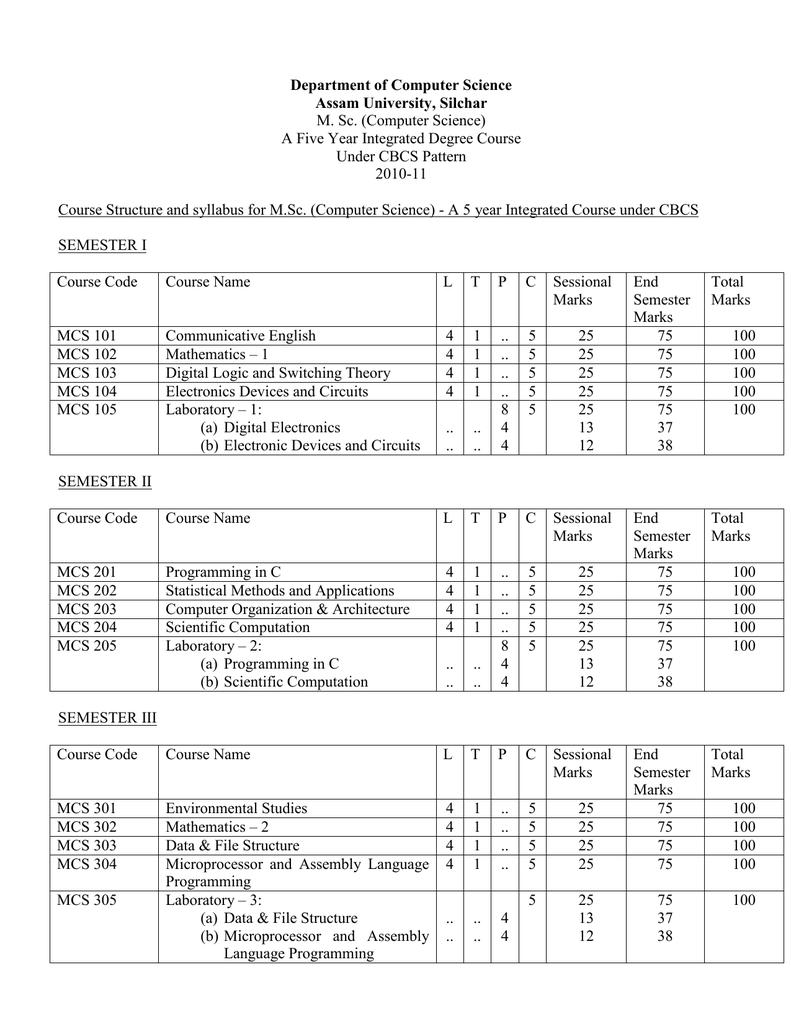 Syllabus Assam University Electronic Devices And Circuits Pdf Salivahanan