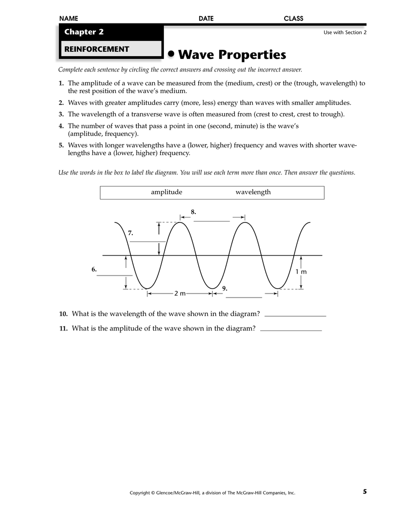 Waves And Light Review Packet 1