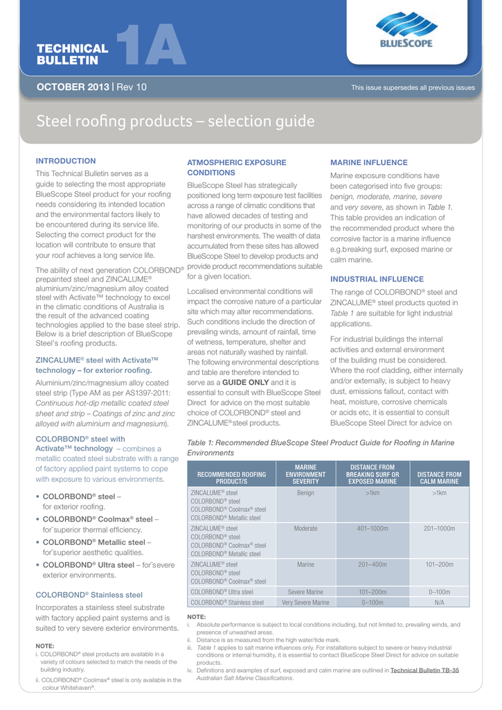 Technical Bulletin TB 01A - Steel Roofing Products
