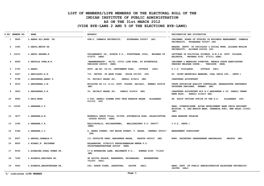 LIST OF MEMBERS/LIFE MEMBERS ON THE ELECTORAL ROLL