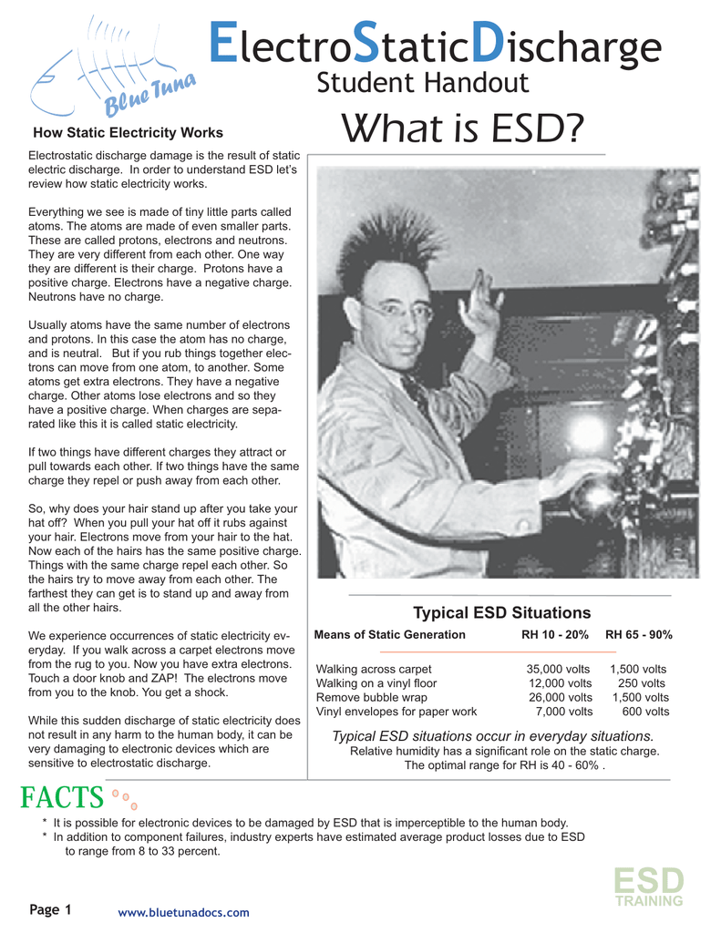ElectroStaticDischarge What is ESD?