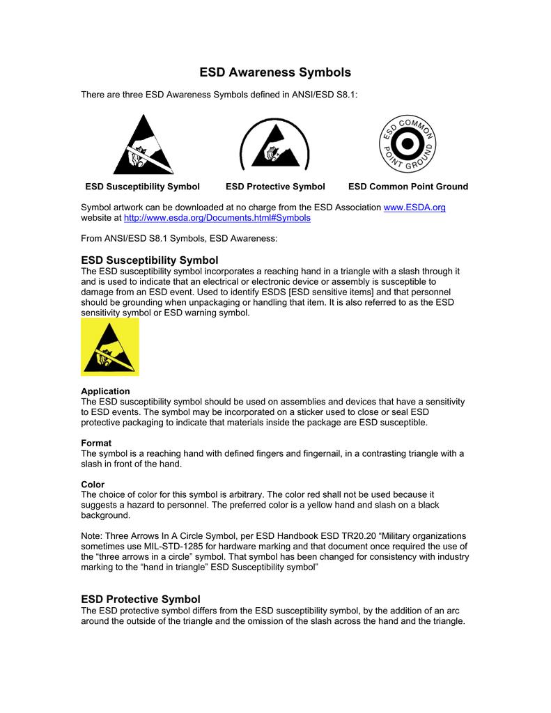 Esd Awareness Symbols