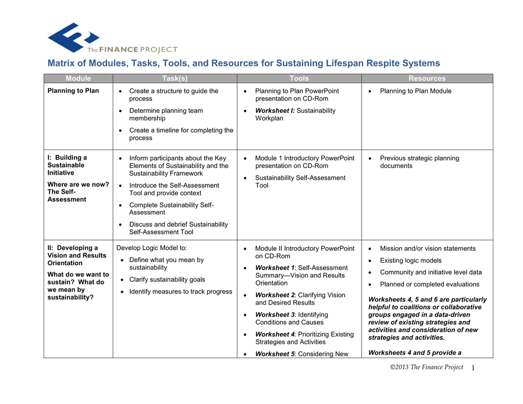 Worksheet 1: Workplan for Sustainability Planning
