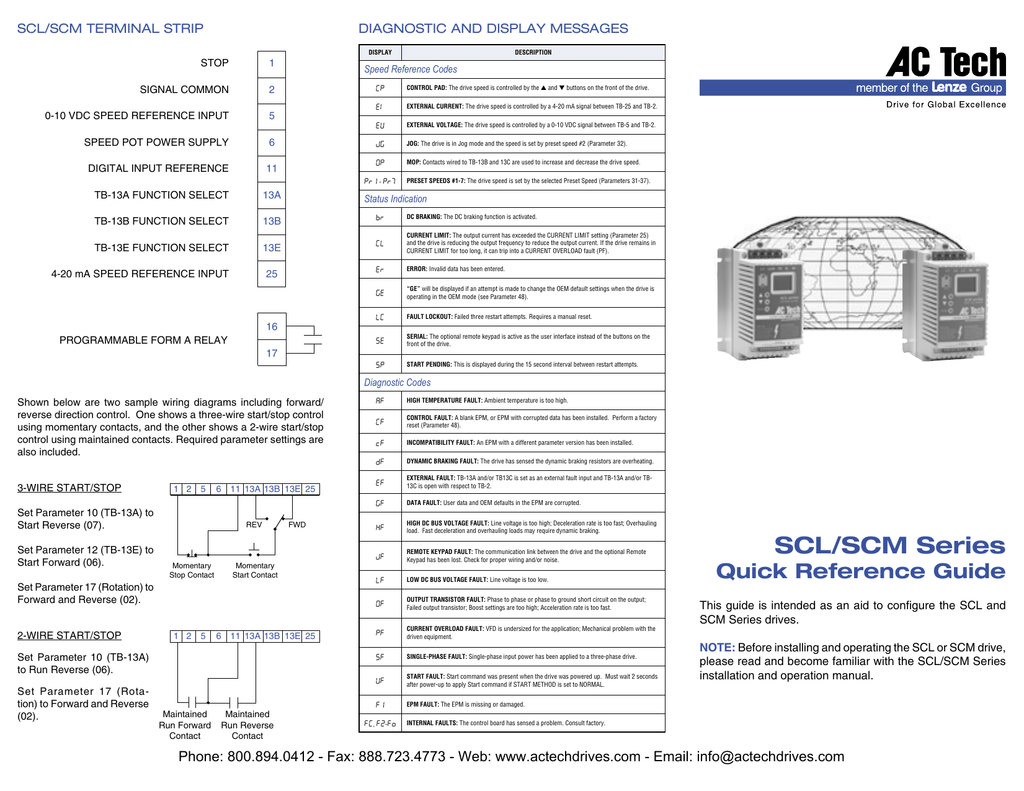 AC Tech SCM/SCL Series Drives Quick Reference Guide Ac Drive Wiring Diagram on
