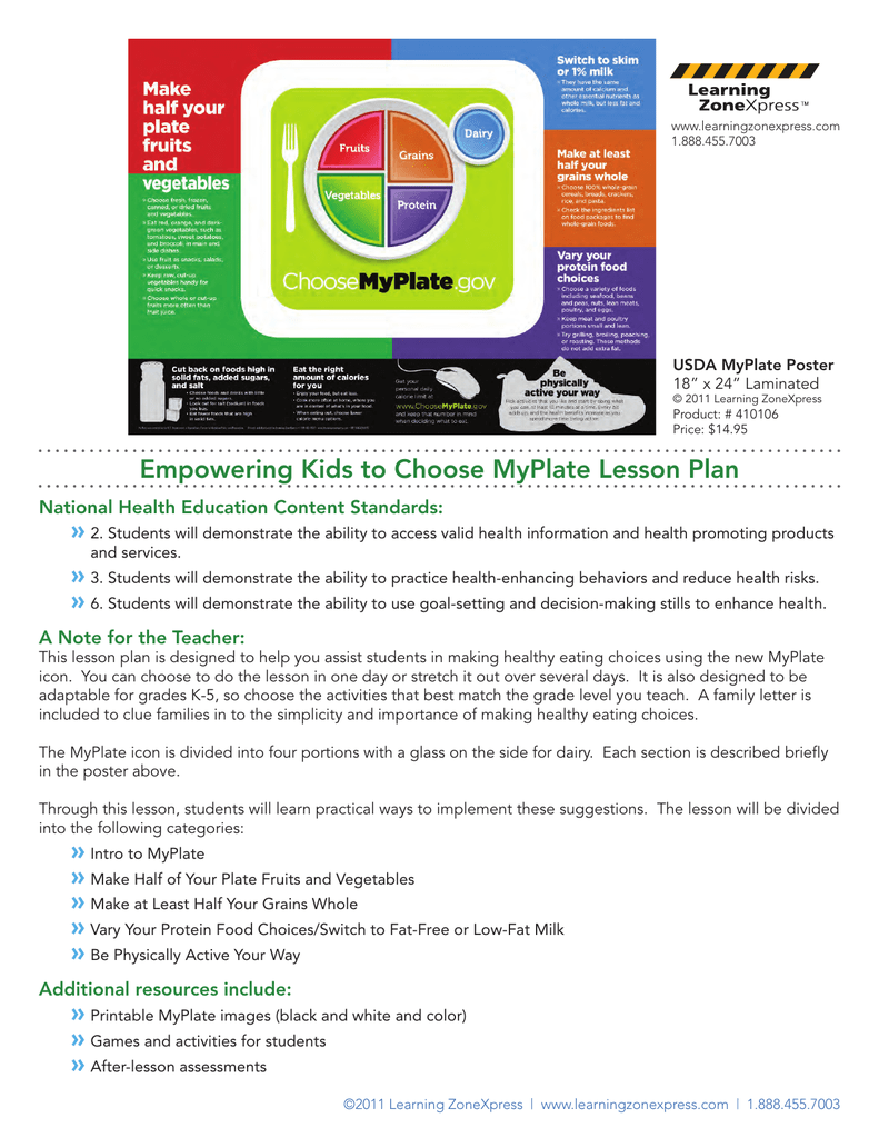 Empowering Kids To Choose Myplate Lesson Plan