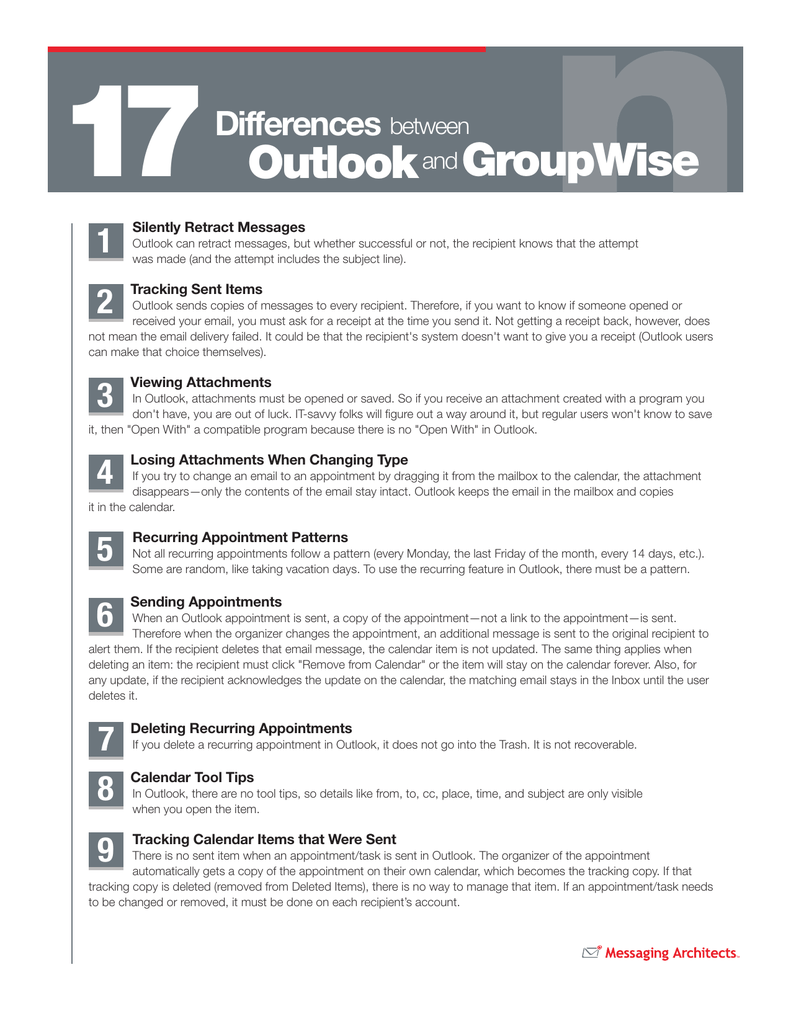 17 Differences between Groupwise and Outlook