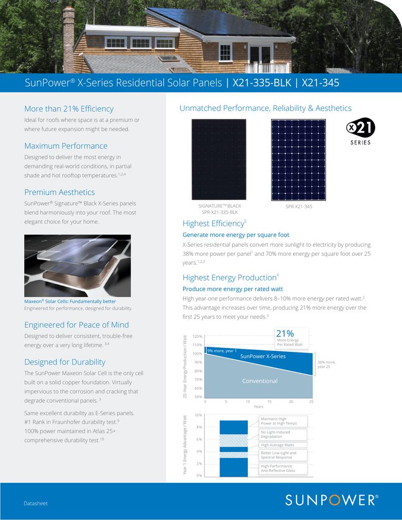 X-Series Residential Solar Panels