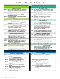Common Core State Standards Reference Chart