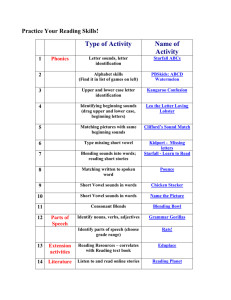 Practice Your Reading Skills! Type of Activity Name of Activity