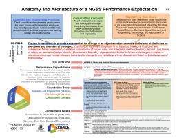 Anatomy Architecture of NGSS Rollout