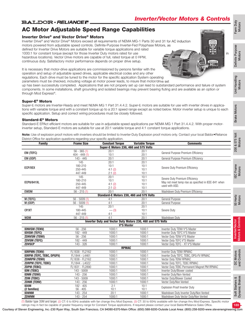 Nema motor standards for Reliance dc motor frame size chart