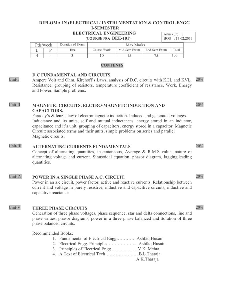 To View Syllabus Alternating Current Diagram B The Produced In